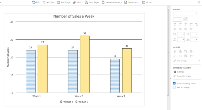 Imported bar graph labeled Number of Sales a Week.