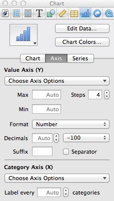 how to make select box keyboard accessible