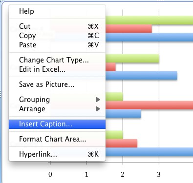 The insert caption option is accessed by right clicking on a chart or graph; it is the third to last option on the right-click menu.